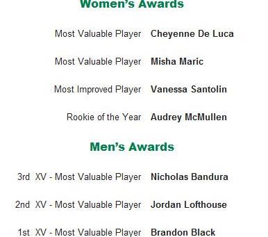 2016 MICRC SR. AWARD WINNERS