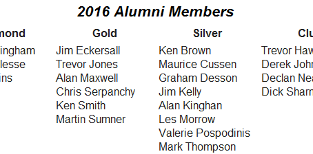 Thank You to Our Alumni Support Donors
