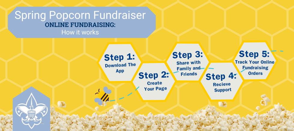 Online Fundraising in 5 Easy Steps