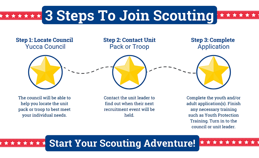 # Steps To Join Scouting (6).png