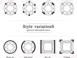 รูปแบบการฝังเพชรหัวแหวน