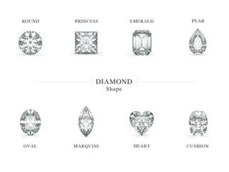 Diamond Shape and Birthstone