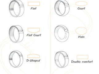 หน้าตัดแหวนแต่งงาน