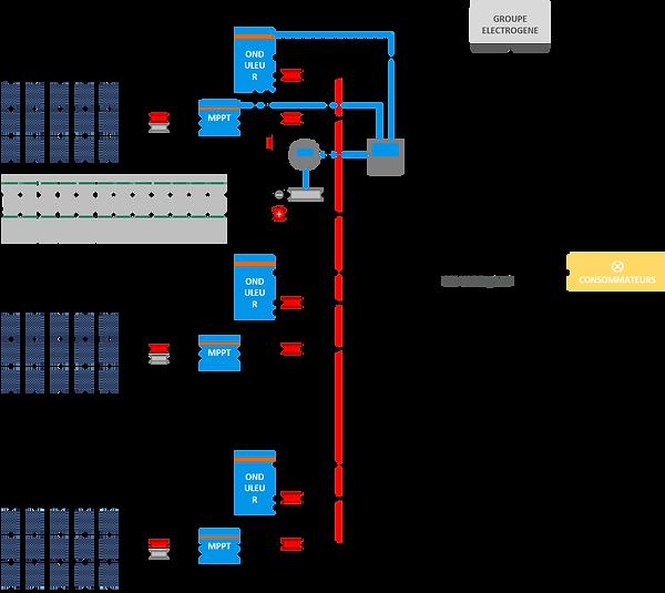 Schéma électrique système isolé
