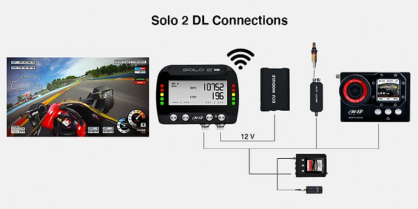 Solo_2_DL_Connections_With_SmartyCams-2.