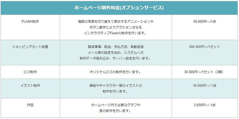 HP制作価格表2.JPG
