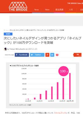 【メディア】THE BRIDGE 、アプリ100万ダウンロード突破に関する記事が公開されました