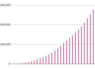 「ネイルブック」の掲載ネイルデザインが300万枚を突破しました