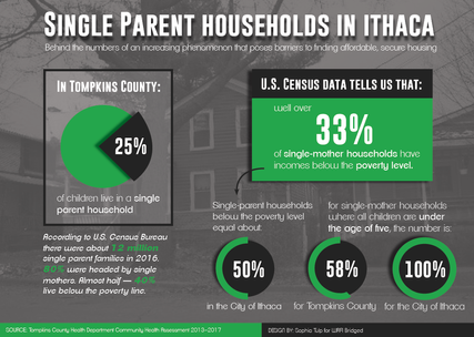 Bridged_Ep3_Infographic.png