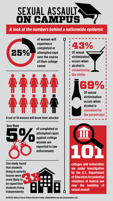 SexualAssaultInfographic.png