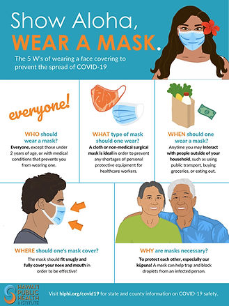 HIPHI-COVID-19-Mask-Infographic-page-001