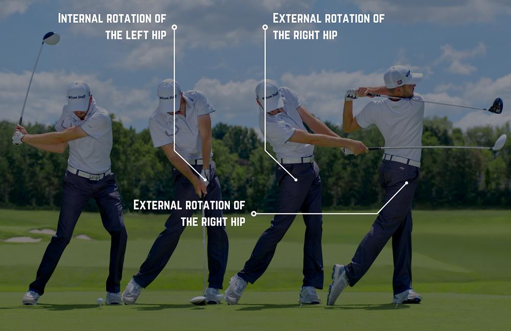 Hip Rotations impact golfing success!