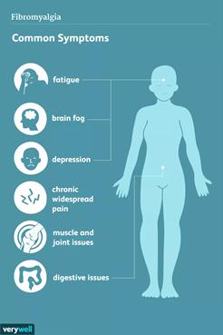 Self-Care Tips that Reduce Fibromyalgia Pain
