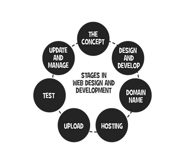 Web Development_Icon 3.png
