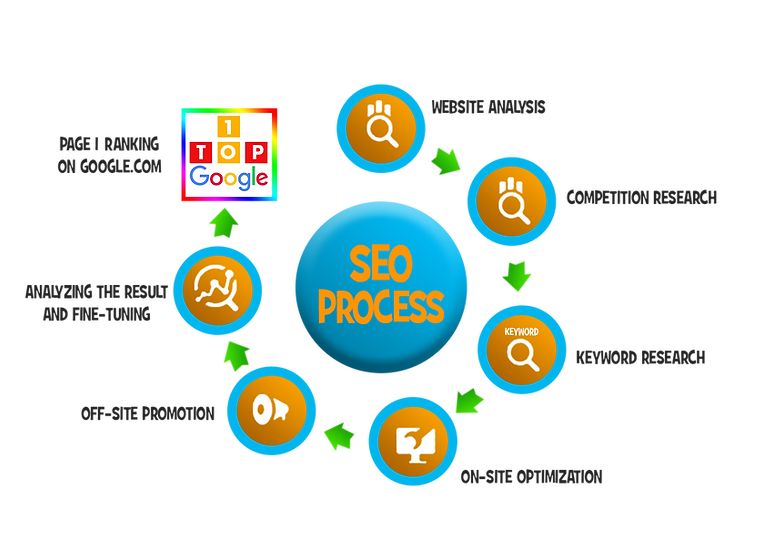 Search Engine Optimization_Icon 2.png