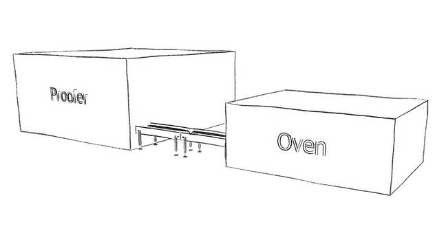Continuous Proofer and Oven