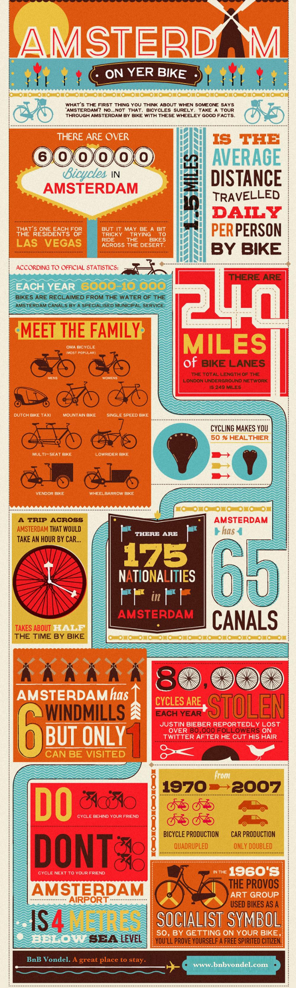Infographic Amsterdam Bikes