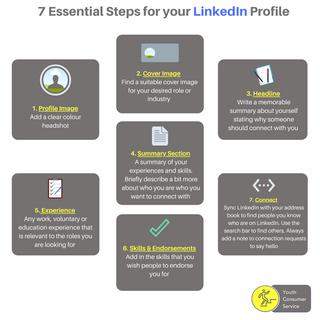 LinkedIn Hints.png