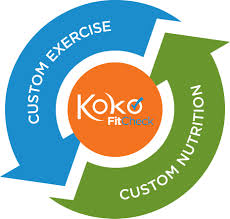 KOKO FIt CLubs