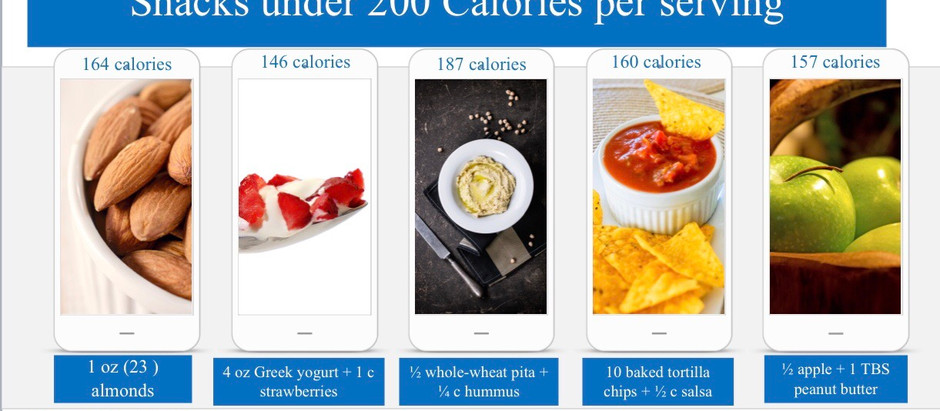 Try Keeping Snacks Under 200 Calories