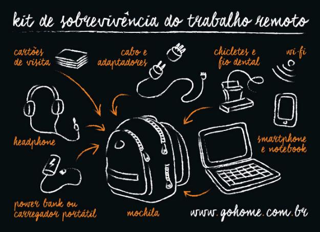 Kit Home Office - Direitos - www.gohome.com.br