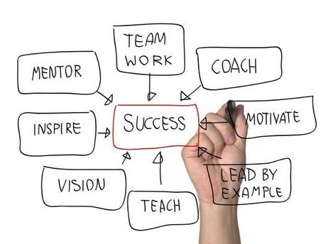 Coaching: Aceleração de Resultados