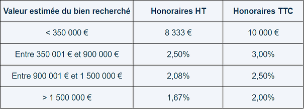Honoraires.png