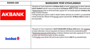KORONAVİRÜS NEDENİYLE BANKALARDA AÇIKLANAN PAKETLER