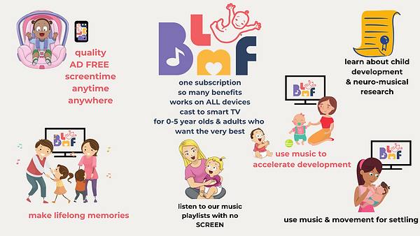 online music subscription with many bene