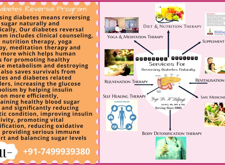 Reverse Diabetes Naturally N Organically