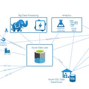 Azure Data Lake Essentials