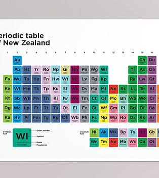 PERIODIC TOWNS