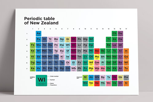 PERIODIC TOWNS (wholesale)