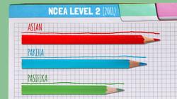 SevenSharp_education_ncea