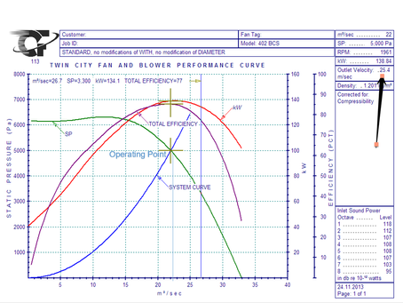 What is the Fan Curve