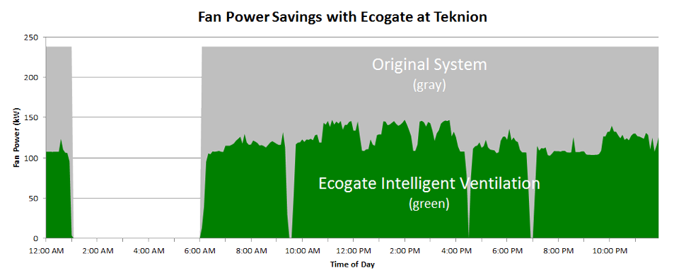 teknion-savings.png