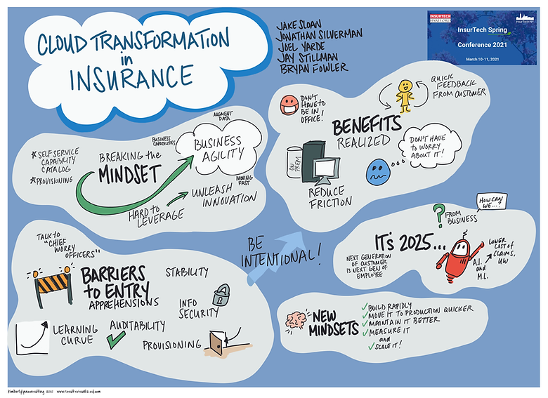 Cloud Transformation in Insurance.png