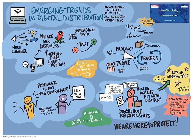 Emerging Trends in Digital Distribution.