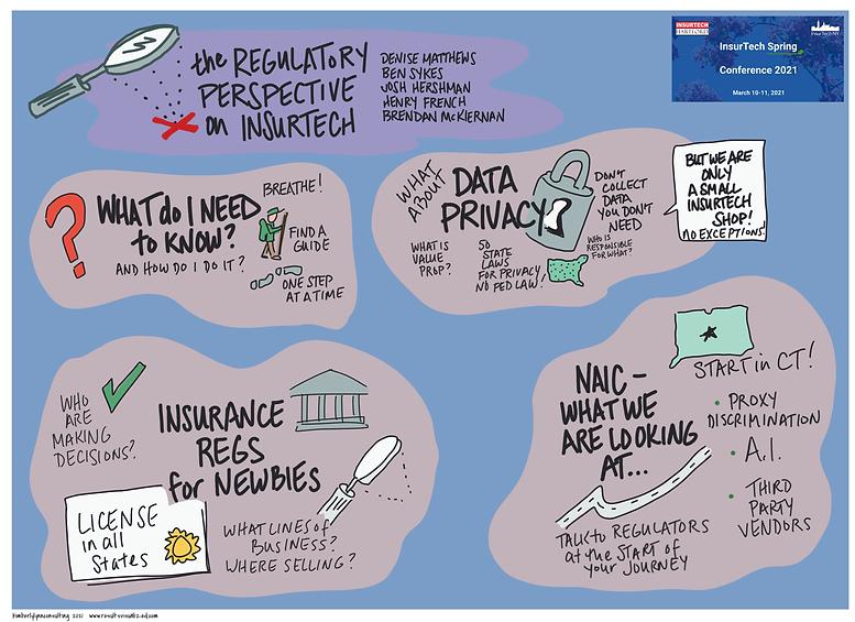 The Regulatory Perspective on InsurTech.