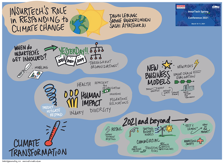 InsurTech_s Role in Responding to Climat