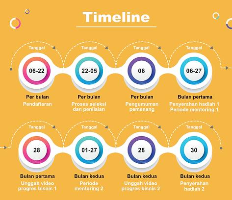 Timeline PNG.png