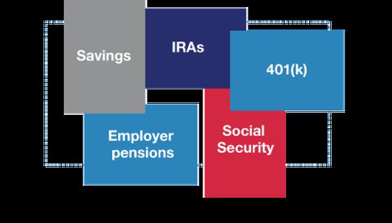 Provident Weath Tax planning diagram