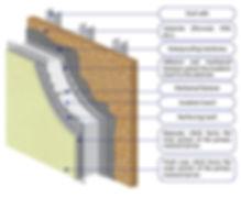 Get It Inspected EIFS on a Wood Substrat