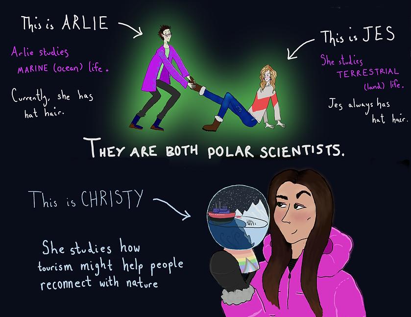 Introducing Polar Alien Hunters.png