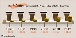 How Will Inflation Impact Your Retirement?