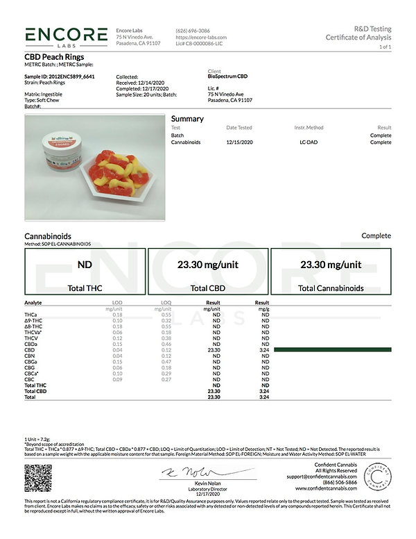Peach Rings Analytics jpg.jpg