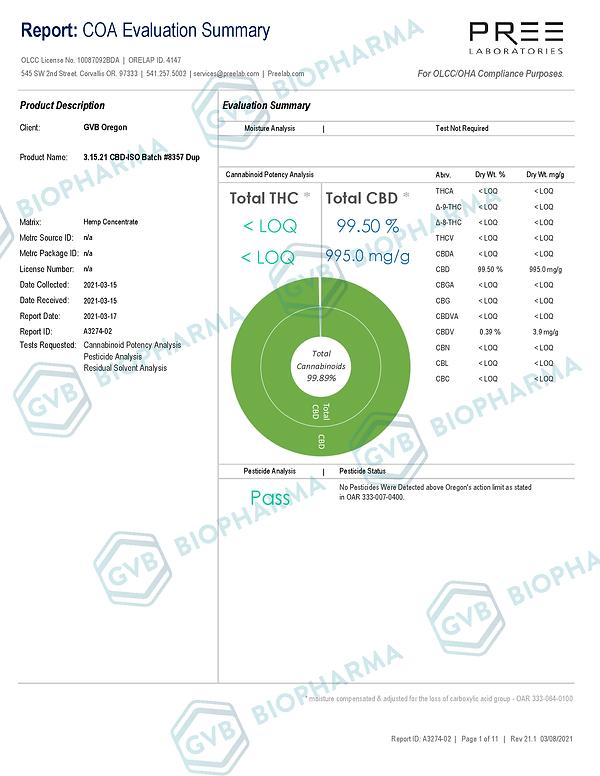 GVB-OR CBD ISO COA 4.21.21_Page_01.png