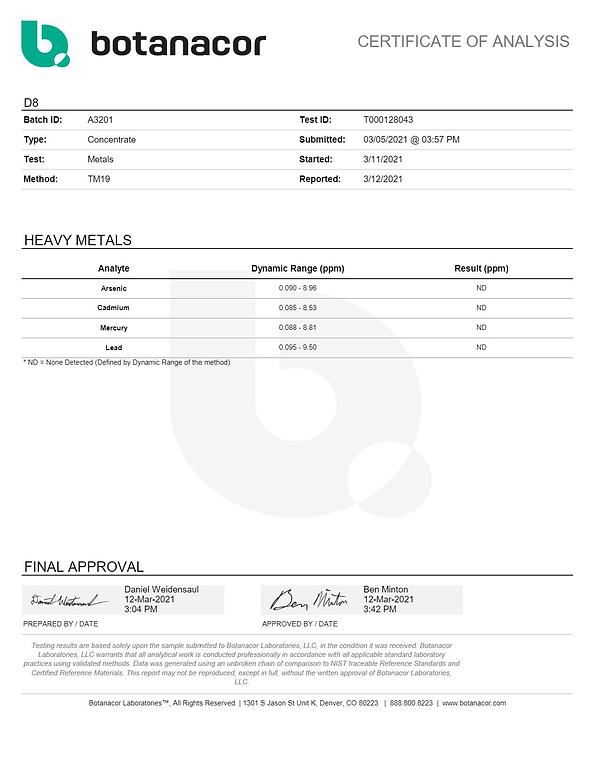 D8 Clear COA Heavy Metals Botanacor.png