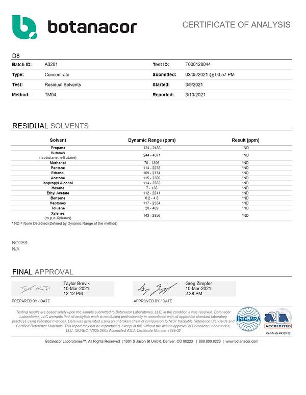 D8 Clear COA Residual Solvent Botanacor.