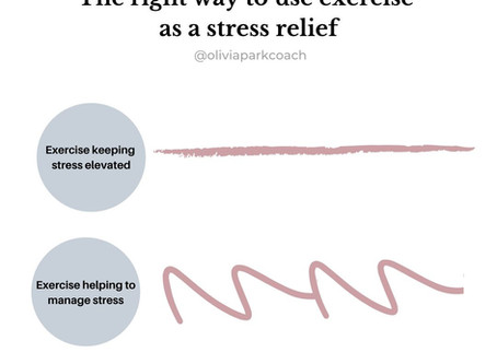 You don't have to stop training and do yoga to manage your stress⁣